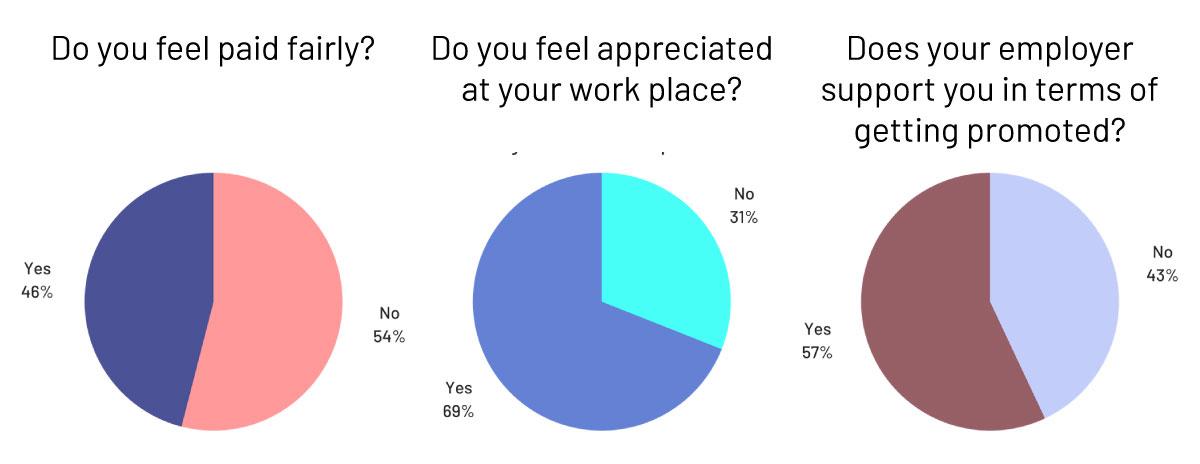 Sunday Survey 2019-01-08